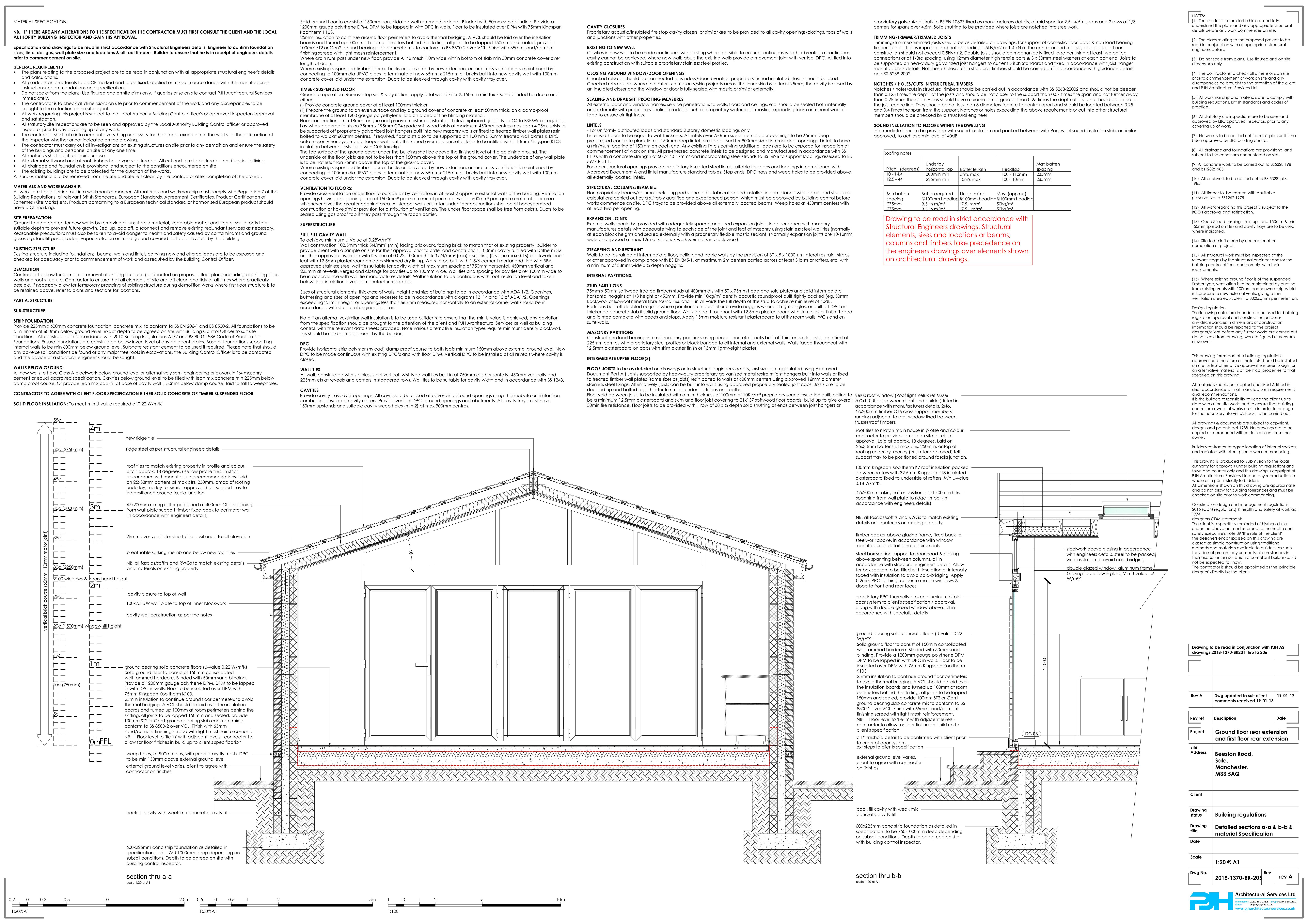 Rear Extension Sale